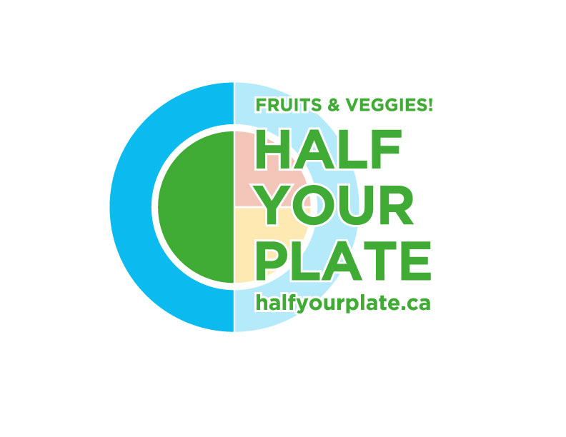 What is Half Your Plate?